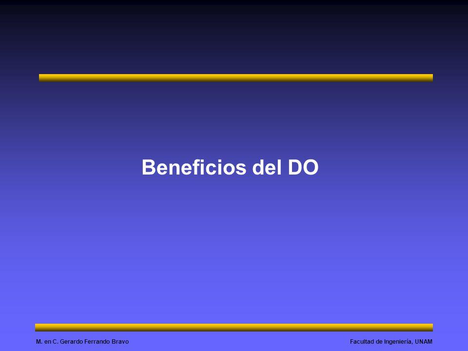 Facultad de Ingeniería, UNAMM. en C. Gerardo Ferrando Bravo Beneficios del DO
