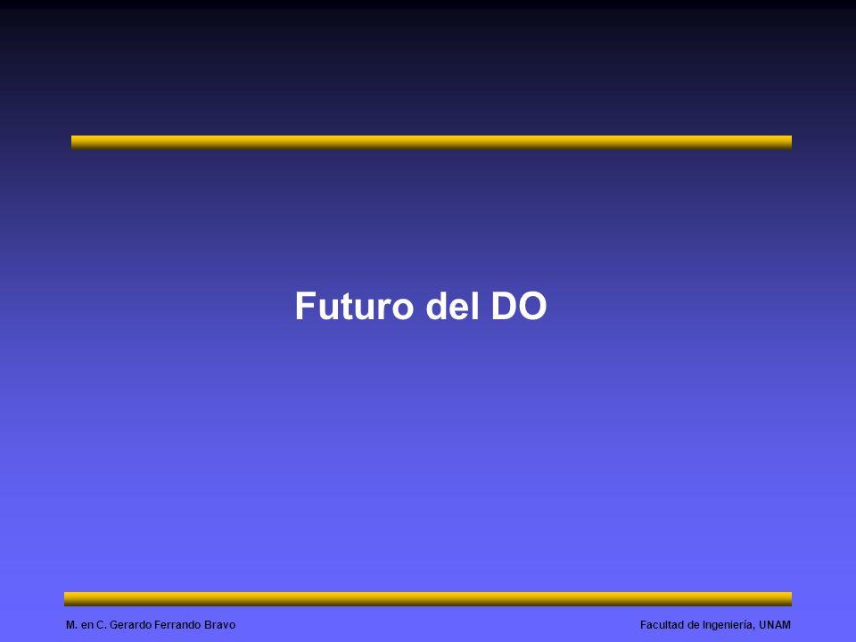 Facultad de Ingeniería, UNAMM. en C. Gerardo Ferrando Bravo Futuro del DO