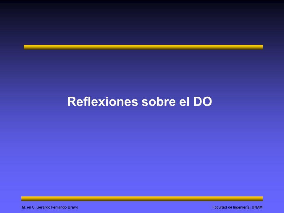 Facultad de Ingeniería, UNAMM. en C. Gerardo Ferrando Bravo Reflexiones sobre el DO