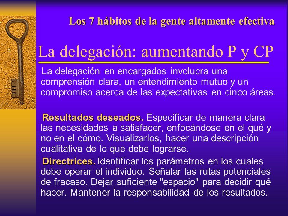Los 7 hábitos de la gente altamente efectiva Los 7 hábitos de la gente altamente efectiva La delegación: aumentando P y CP La delegación en encargados