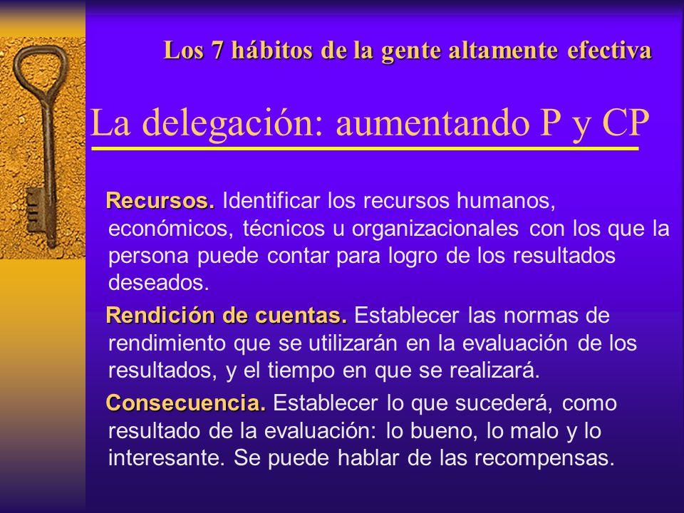 Los 7 hábitos de la gente altamente efectiva Los 7 hábitos de la gente altamente efectiva La delegación: aumentando P y CP Recursos. Recursos. Identif