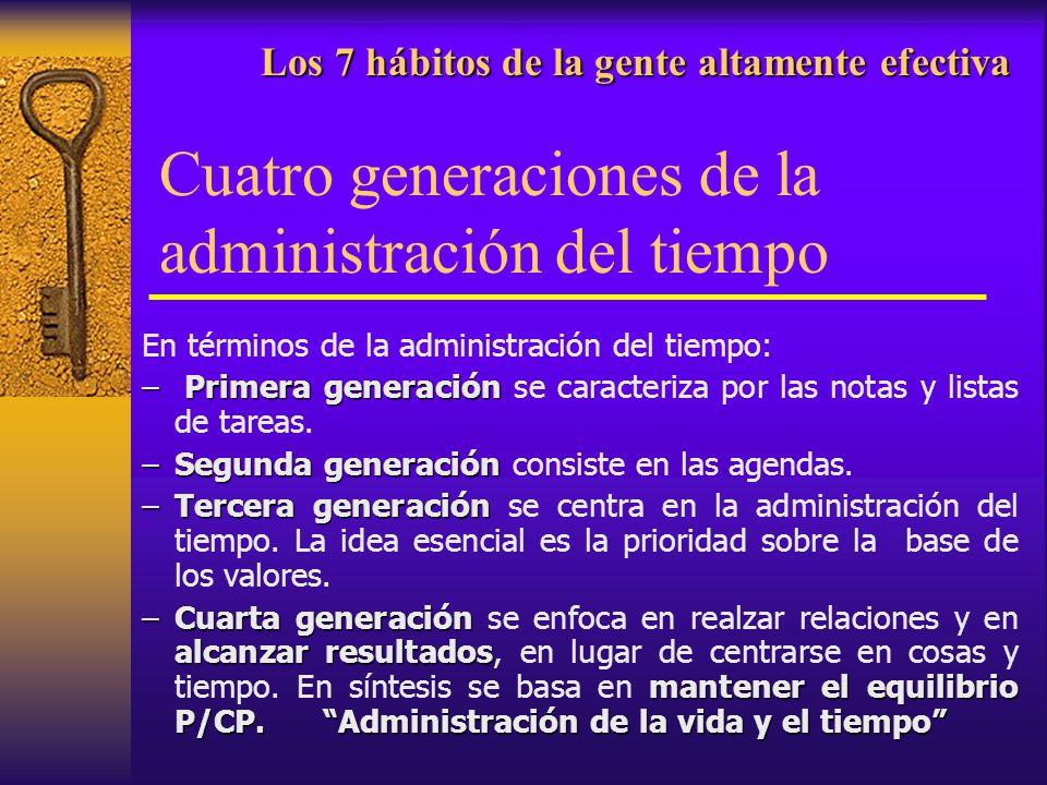 Los 7 hábitos de la gente altamente efectiva Los 7 hábitos de la gente altamente efectiva Cuatro generaciones de la administración del tiempo En térmi