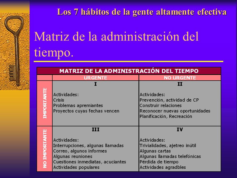 Los 7 hábitos de la gente altamente efectiva Los 7 hábitos de la gente altamente efectiva Matriz de la administración del tiempo.