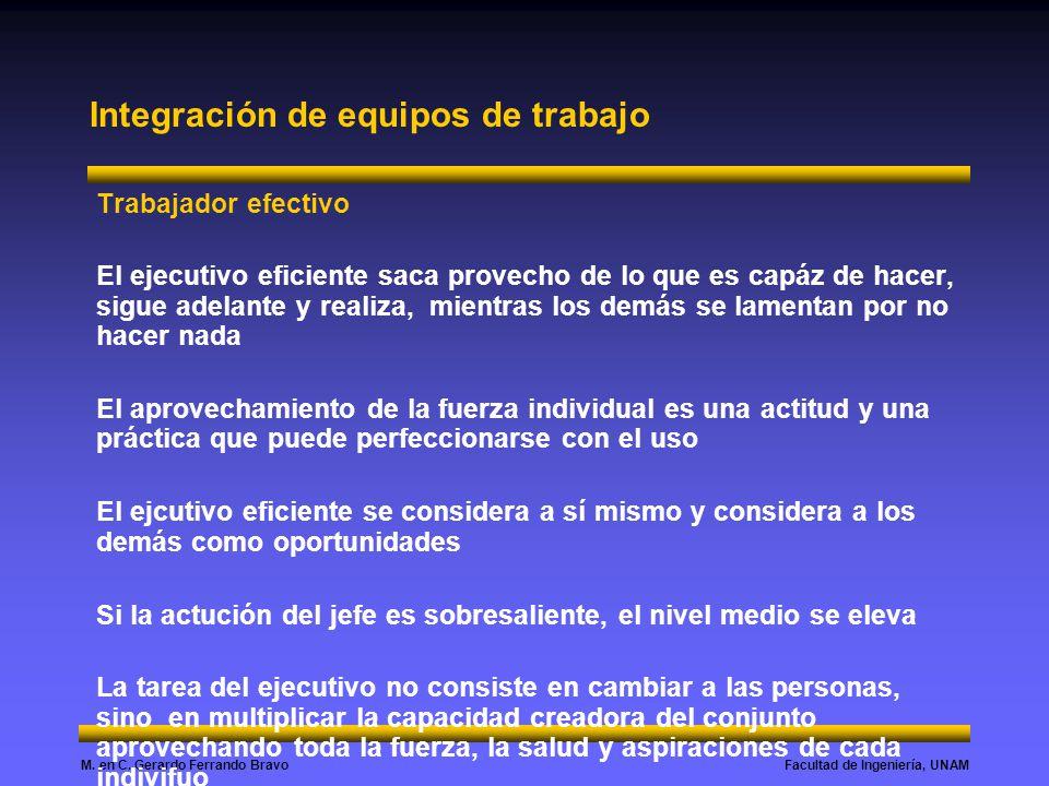 Facultad de Ingeniería, UNAMM. en C. Gerardo Ferrando Bravo Integración de equipos de trabajo Trabajador efectivo El ejecutivo eficiente saca provecho