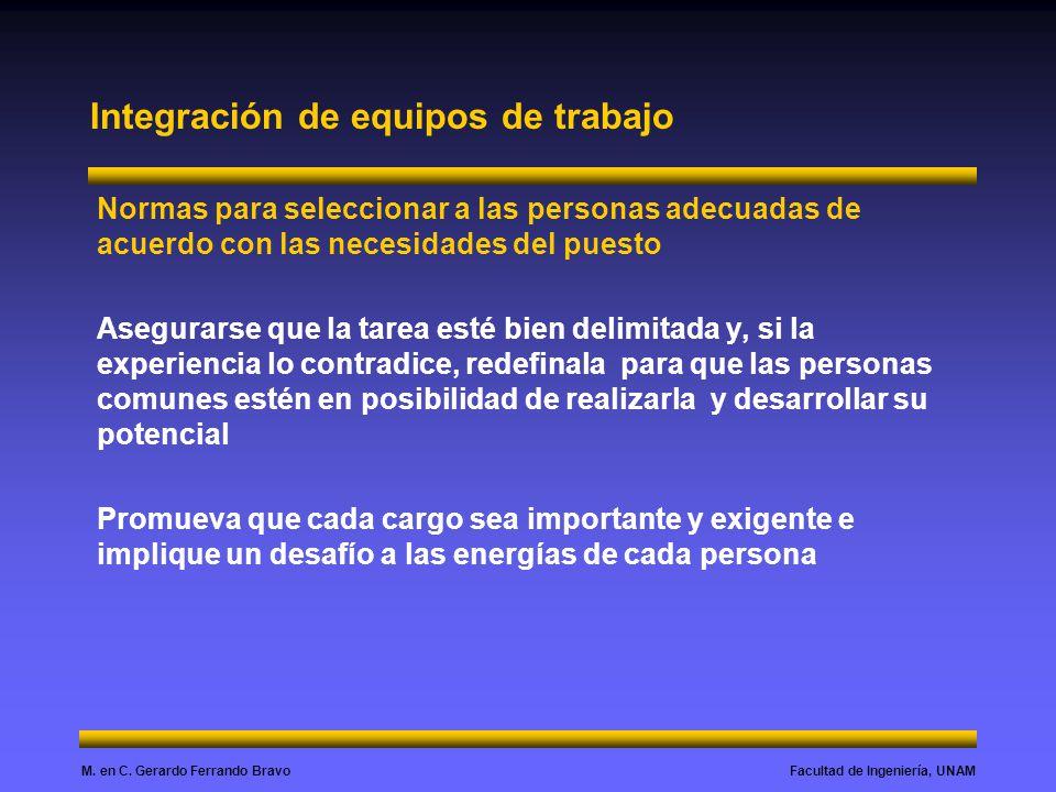 Facultad de Ingeniería, UNAMM. en C. Gerardo Ferrando Bravo Integración de equipos de trabajo Normas para seleccionar a las personas adecuadas de acue