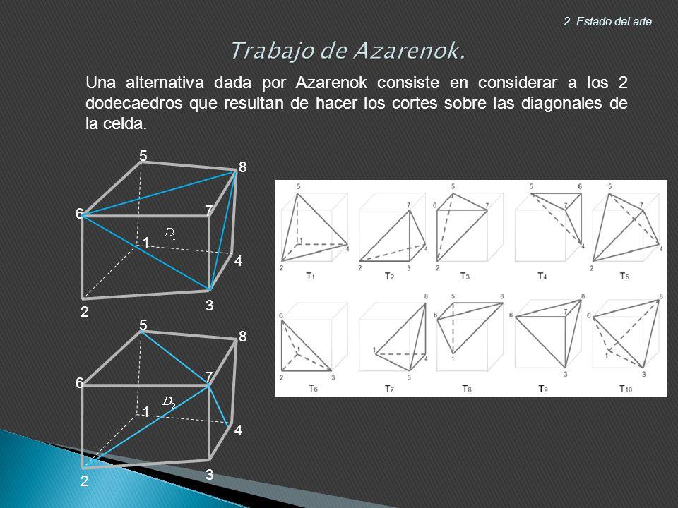 Una alternativa dada por Azarenok consiste en considerar a los 2 dodecaedros que resultan de hacer los cortes sobre las diagonales de la celda.