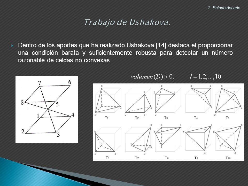 Dentro de los aportes que ha realizado Ushakova [14] destaca el proporcionar una condición barata y suficientemente robusta para detectar un número razonable de celdas no convexas.