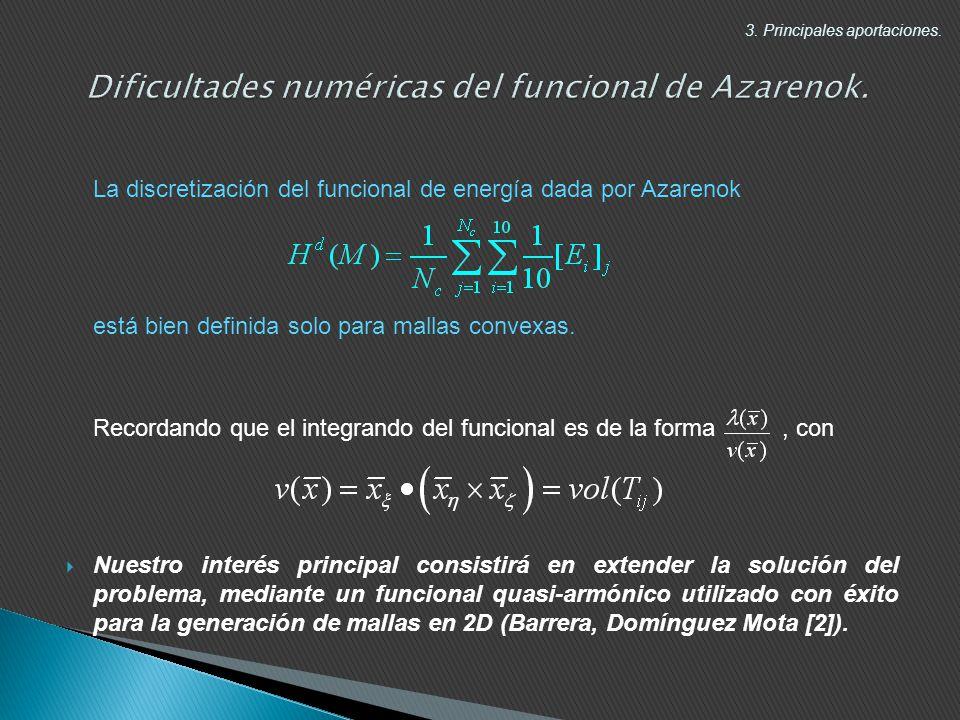 La discretización del funcional de energía dada por Azarenok está bien definida solo para mallas convexas.