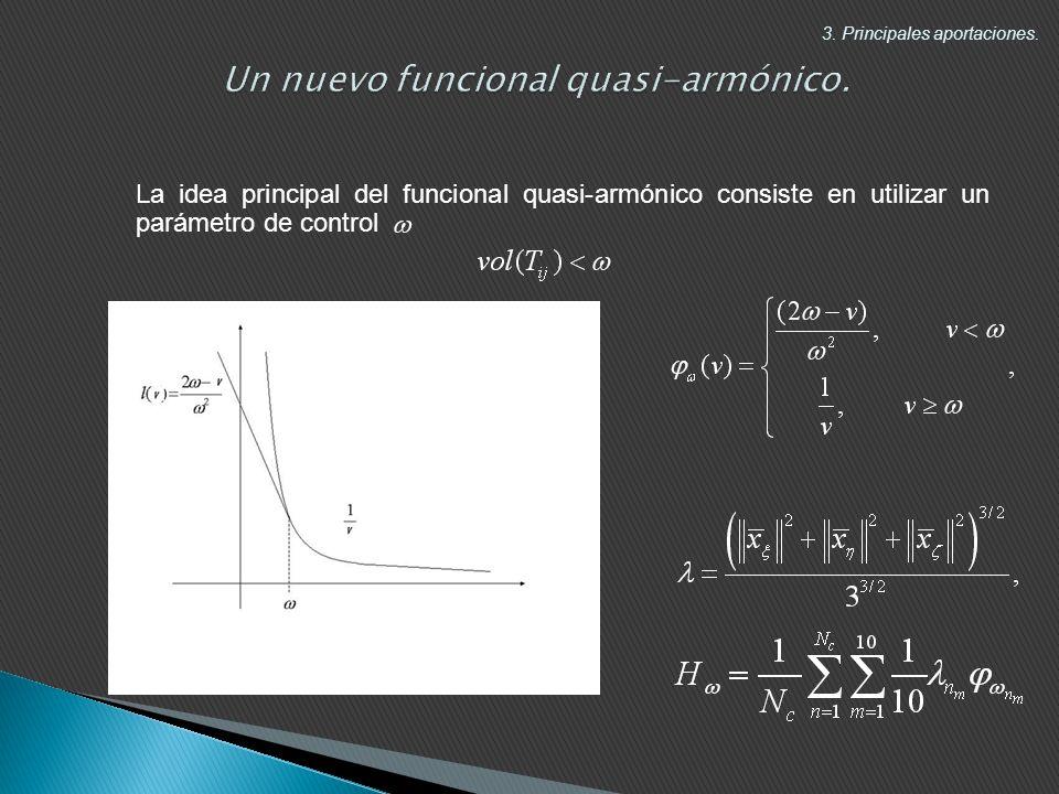 La idea principal del funcional quasi-armónico consiste en utilizar un parámetro de control Un nuevo funcional quasi-armónico.