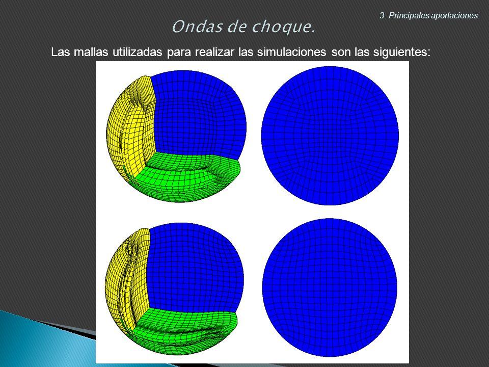 Las mallas utilizadas para realizar las simulaciones son las siguientes: 3.