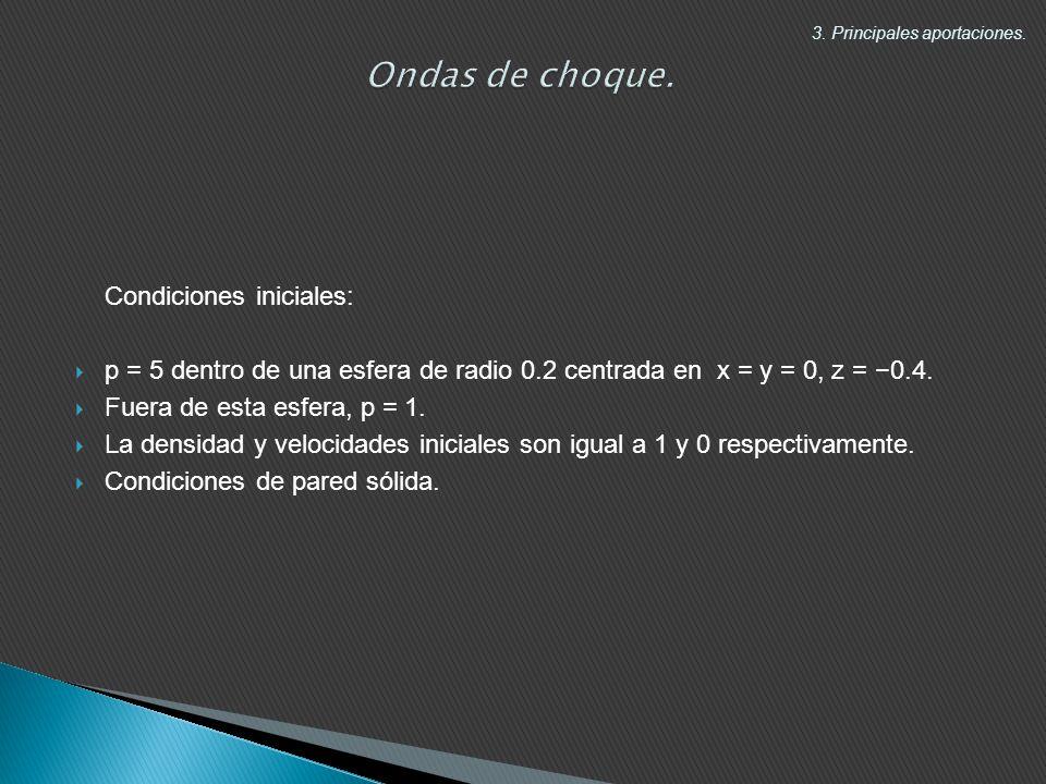 Condiciones iniciales: p = 5 dentro de una esfera de radio 0.2 centrada en x = y = 0, z = 0.4.