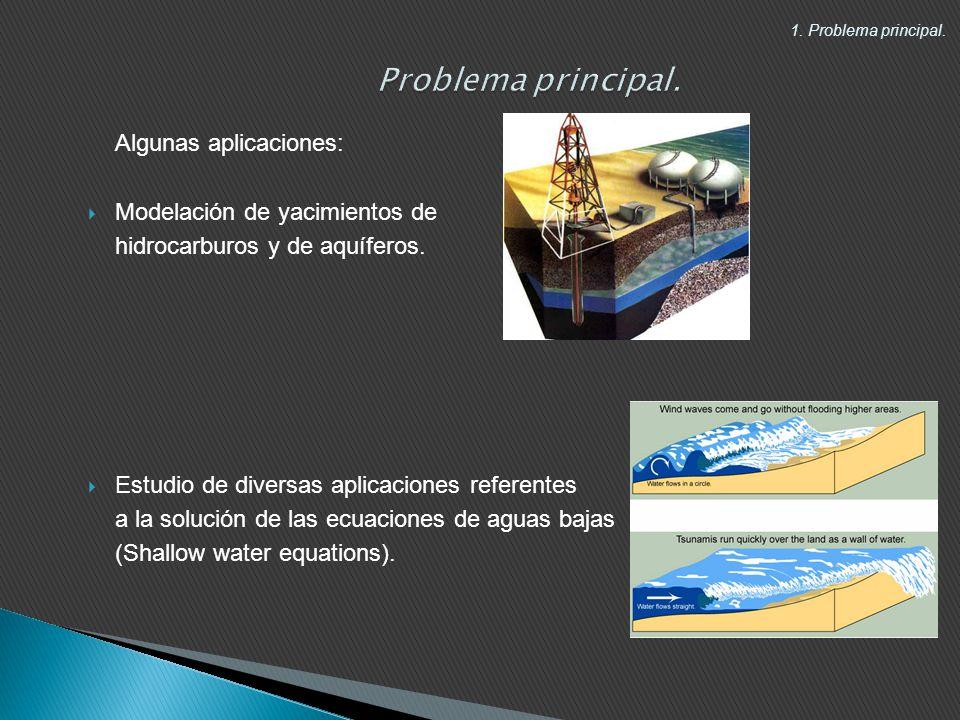 Algunas aplicaciones: Modelación de yacimientos de hidrocarburos y de aquíferos.