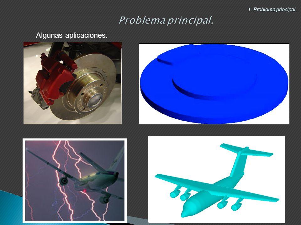 Algunas aplicaciones: 1. Problema principal.