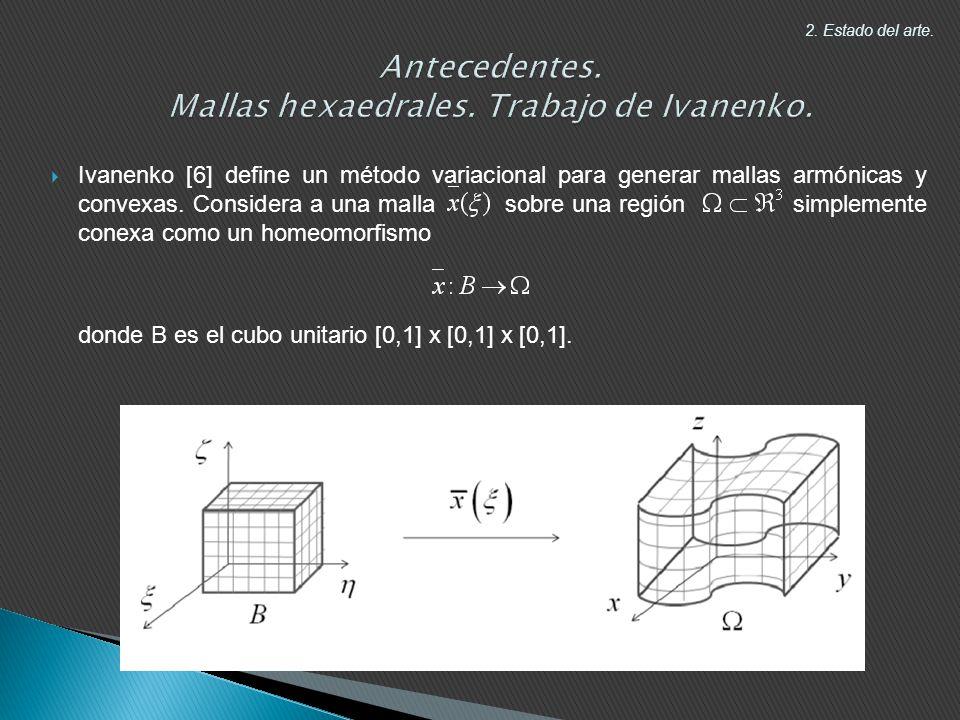 Ivanenko [6] define un método variacional para generar mallas armónicas y convexas.