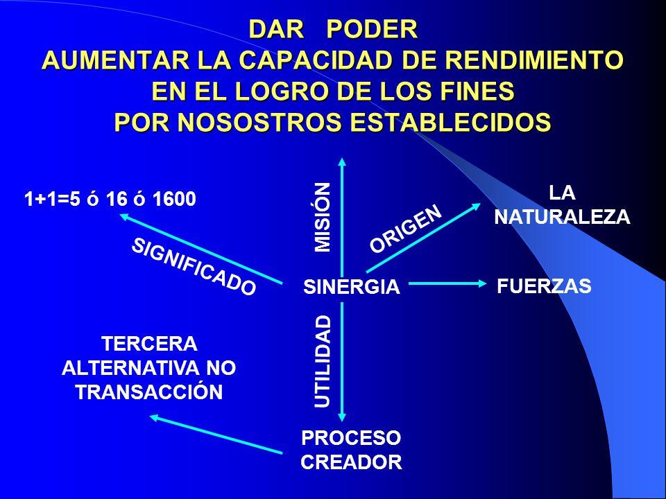 La espiral ascendente APRENDER COMPROMETERSE ACTUAR APRENDER COMPROMETERSE ACTUAR APRENDER COMPROMETERSE ACTUAR COMPROMETERSE APRENDER ACTUAR COMPROME