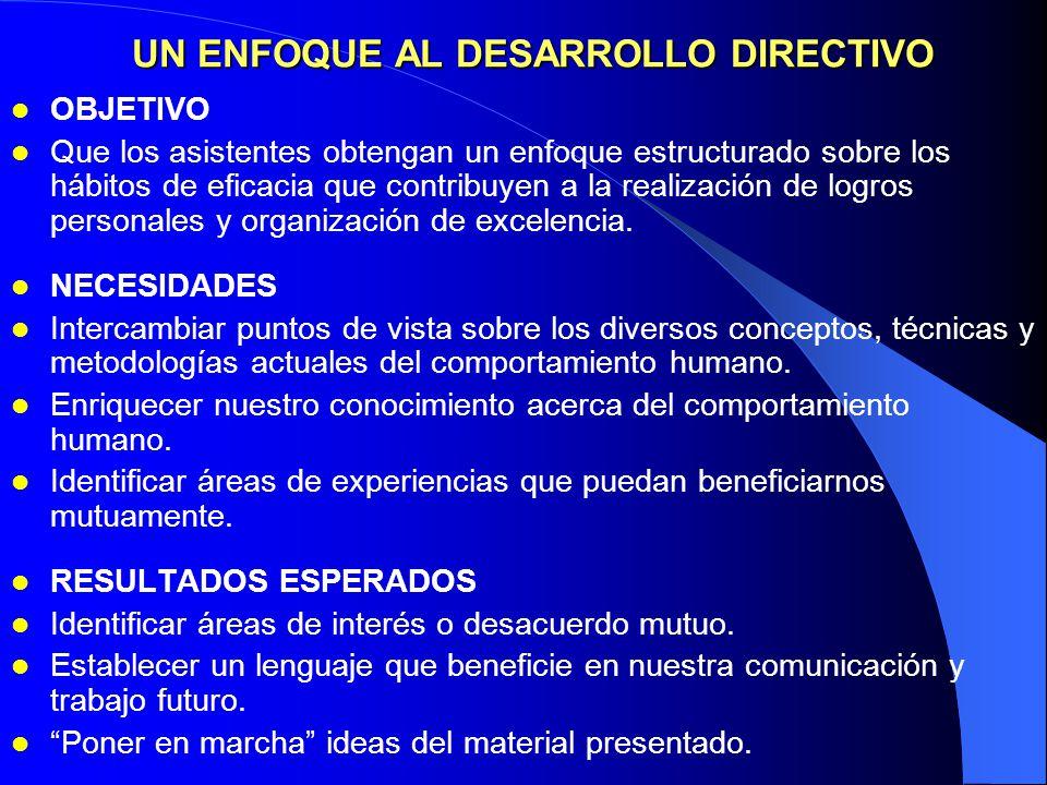 SIETE HÁBITOS DE LAS PERSONAS ALTAMENTE EFECTIVAS Campeche Noviembre, 2000