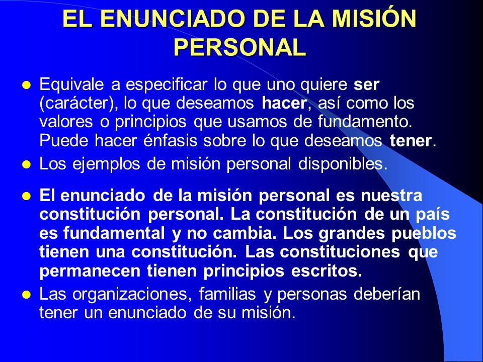 REESCRIBIR EL GUION: SEA EL PRIMER CREADOR La proactividad se basa en el privilegio humano de la autoconciencia. La imaginación y conciencia moral nos