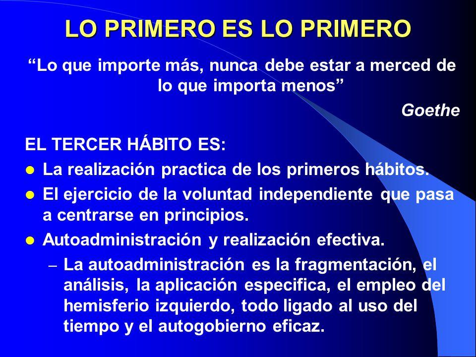 T E R C E R H Á B I T O LO PRIMERO ES LO PRIMERO: PRINCIPIO DE LA ADMINISTRACIÓN PERSONAL.