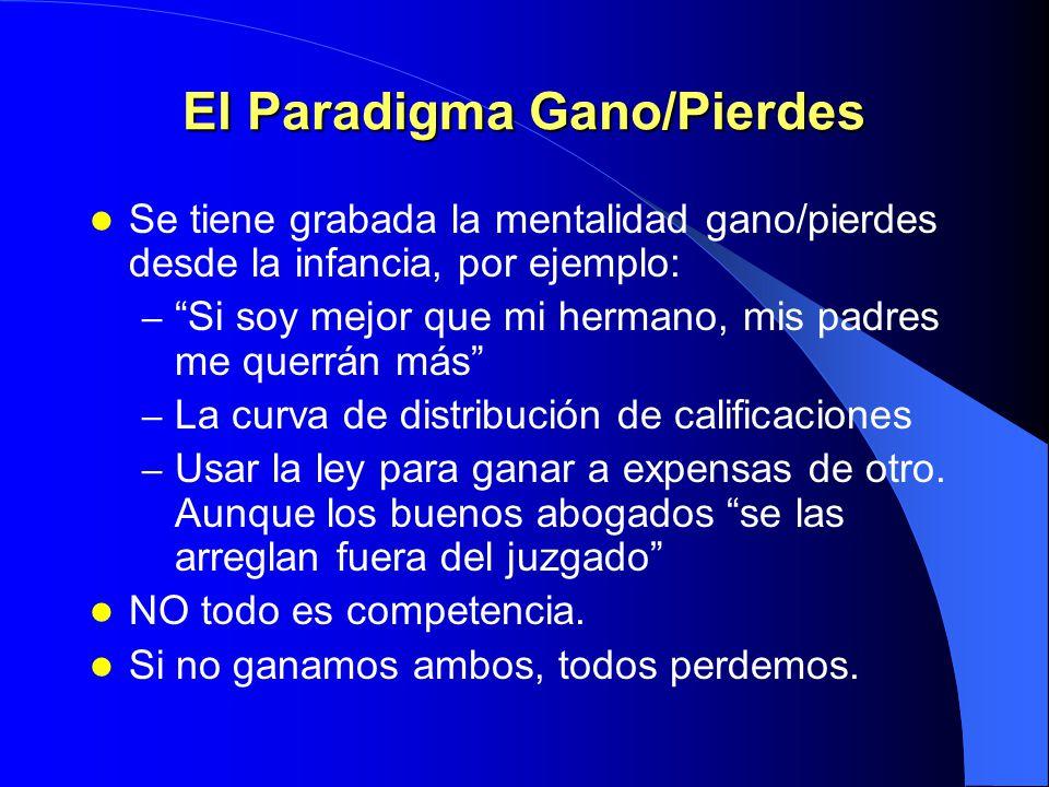 El Paradigma Gano/Ganas Procura constantemente el beneficio de todos. Los acuerdos o soluciones son mutuamente satisfactorios. Se piensa que hay sufic