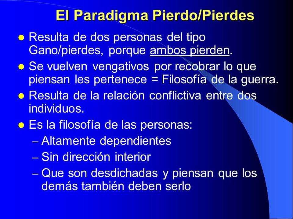 El Paradigma Pierdo/Ganas Es el paradigma de las personas que se programan a la inversa: – Adelante, impónme lo que quieras – Pisotéame de nuevo, todo