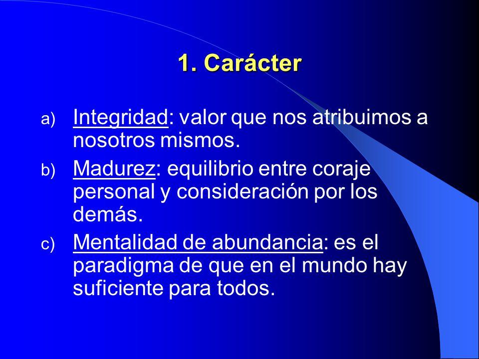 Cinco dimensiones del Gano/Ganas 1) Carácter 2) Relaciones 3) Acuerdos (ejemplos) 4) Sistemas 5) Procesos