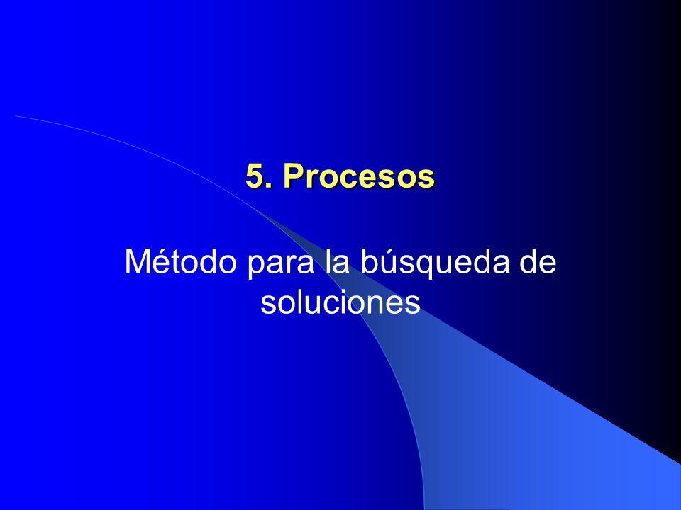 4. Sistemas La filosofía gano/ganas sólo puede sobrevivir cuando los sistemas le brindan sustento. Hace recaer en el individuo la responsabilidad de t
