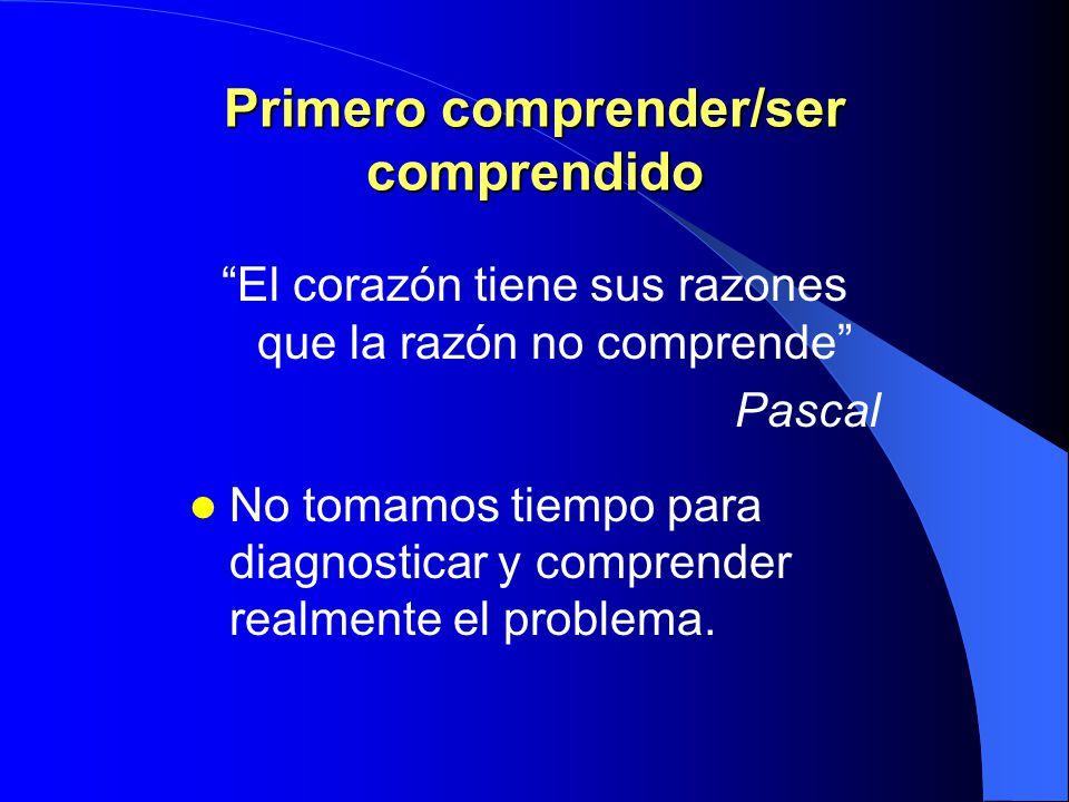 Q U I N T O H Á B I T O PROCURE PRIMER COMPRENDER Y DESPUÉS SER COMPRENDIDO: PRINCIPIO DE COMUNICACIÓN EMPÁTICA