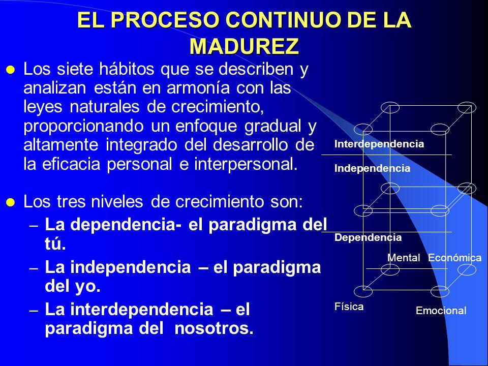 PRINCIPIOS DE DESARROLLO Y CAMBIO El pensamiento de Erich Fromm. El crecimiento y desarrollo del niño hasta llegar a ser adulto. El principio de desar