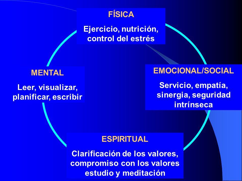 La dimensión social/emocional Se centra en los principios de. – Liderazgo interpersonal, – Comunicación empática, – Cooperación creativa. La armonía m