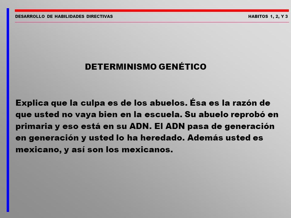 DESARROLLO DE HABILIDADES DIRECTIVASHABITOS 1, 2, Y 3 DETERMINISMO GENÉTICO Explica que la culpa es de los abuelos. Ésa es la razón de que usted no va