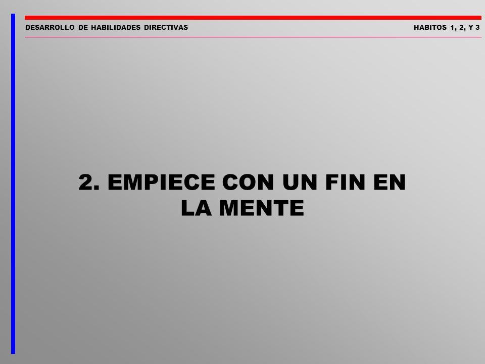 DESARROLLO DE HABILIDADES DIRECTIVASHABITOS 1, 2, Y 3 2. EMPIECE CON UN FIN EN LA MENTE