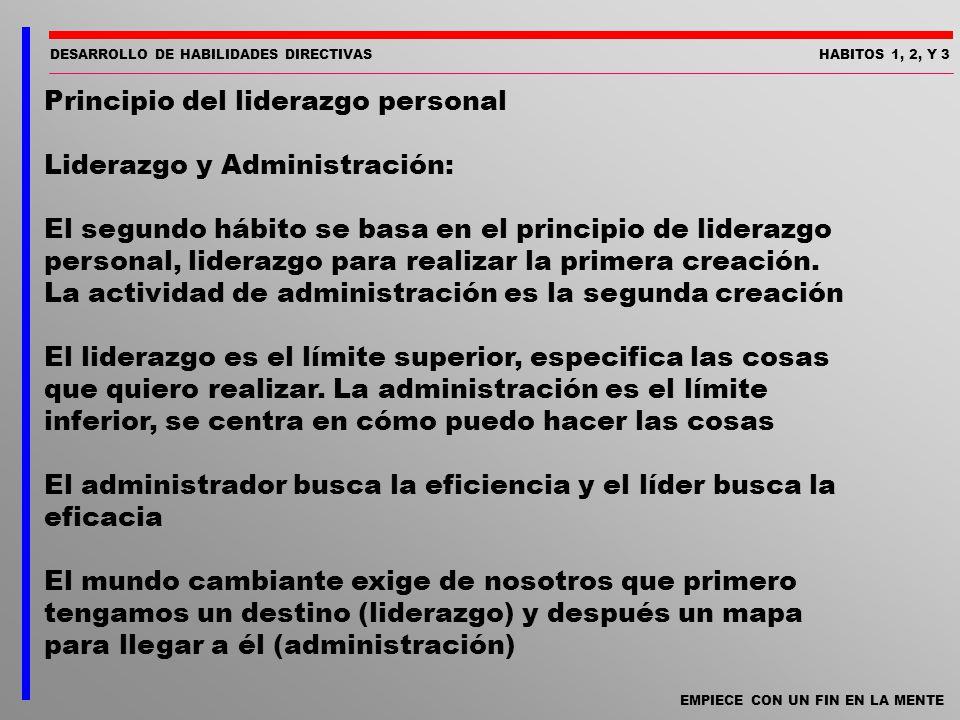 DESARROLLO DE HABILIDADES DIRECTIVASHABITOS 1, 2, Y 3 EMPIECE CON UN FIN EN LA MENTE Principio del liderazgo personal Liderazgo y Administración: El s