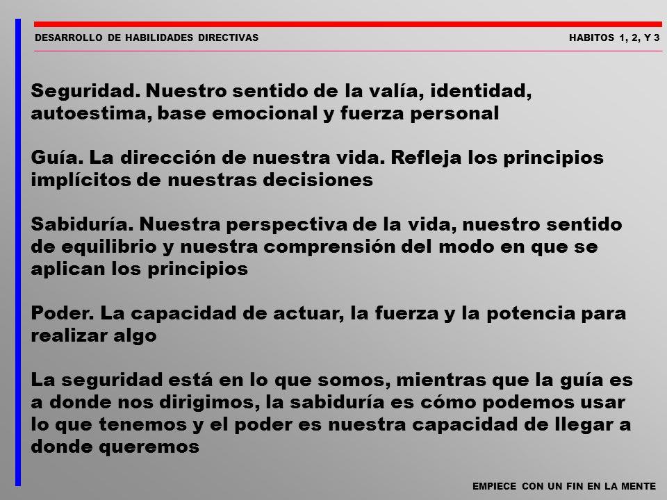 DESARROLLO DE HABILIDADES DIRECTIVASHABITOS 1, 2, Y 3 EMPIECE CON UN FIN EN LA MENTE Seguridad. Nuestro sentido de la valía, identidad, autoestima, ba