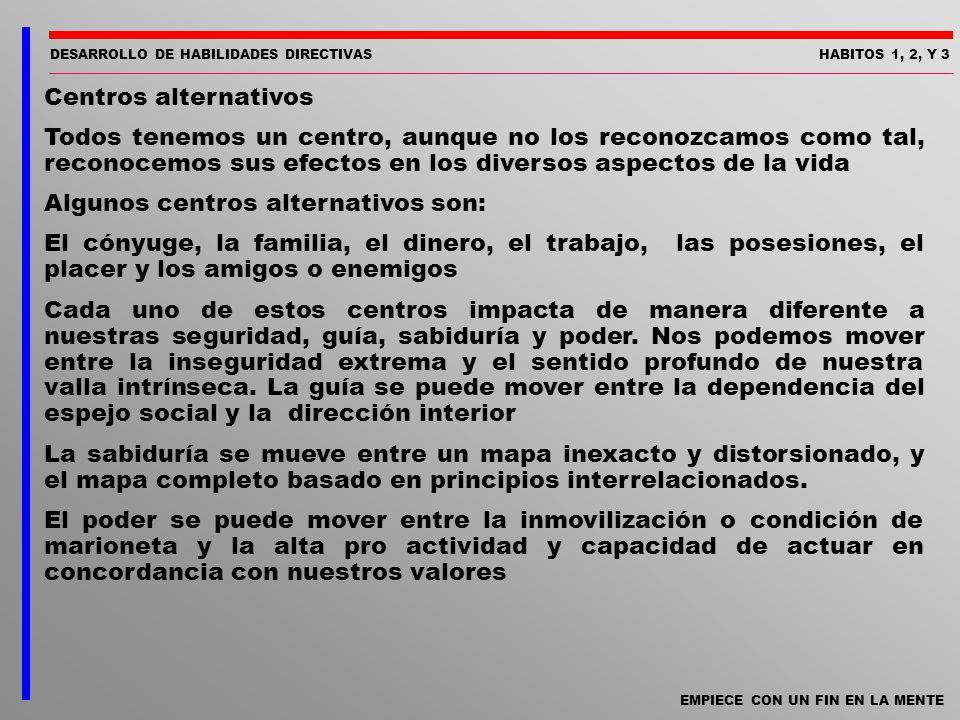 DESARROLLO DE HABILIDADES DIRECTIVASHABITOS 1, 2, Y 3 EMPIECE CON UN FIN EN LA MENTE Centros alternativos Todos tenemos un centro, aunque no los recon