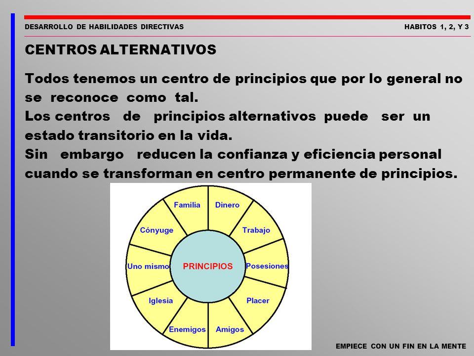 DESARROLLO DE HABILIDADES DIRECTIVASHABITOS 1, 2, Y 3 EMPIECE CON UN FIN EN LA MENTE CENTROS ALTERNATIVOS Todos tenemos un centro de principios que po