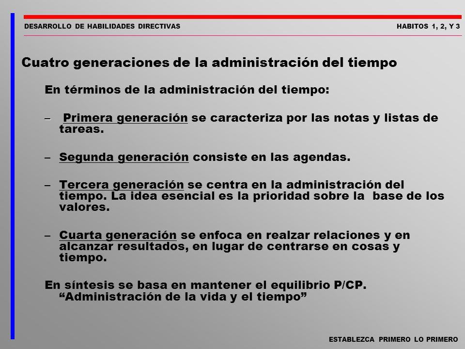 DESARROLLO DE HABILIDADES DIRECTIVASHABITOS 1, 2, Y 3 ESTABLEZCA PRIMERO LO PRIMERO Cuatro generaciones de la administración del tiempo En términos de