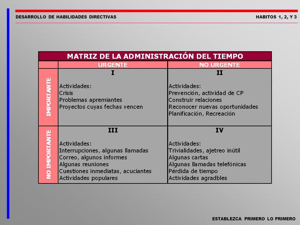 DESARROLLO DE HABILIDADES DIRECTIVASHABITOS 1, 2, Y 3 ESTABLEZCA PRIMERO LO PRIMERO