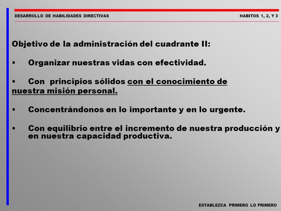 DESARROLLO DE HABILIDADES DIRECTIVASHABITOS 1, 2, Y 3 ESTABLEZCA PRIMERO LO PRIMERO Objetivo de la administración del cuadrante II: Organizar nuestras