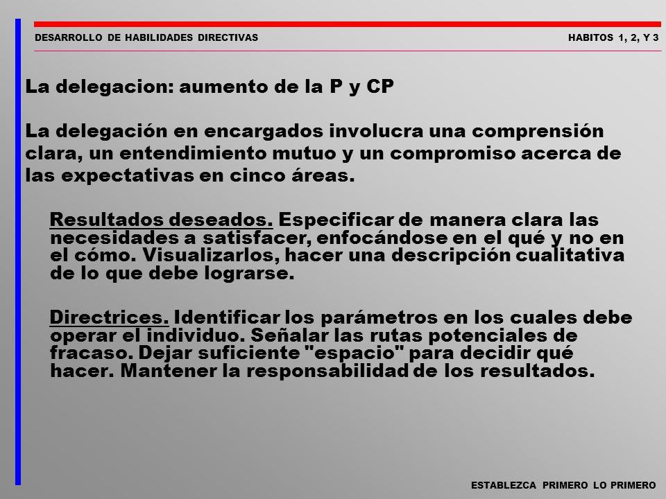 DESARROLLO DE HABILIDADES DIRECTIVASHABITOS 1, 2, Y 3 ESTABLEZCA PRIMERO LO PRIMERO La delegacion: aumento de la P y CP La delegación en encargados in