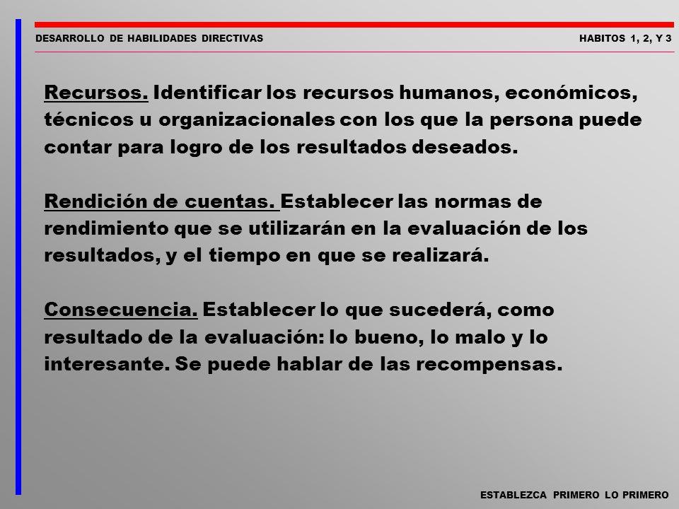 DESARROLLO DE HABILIDADES DIRECTIVASHABITOS 1, 2, Y 3 ESTABLEZCA PRIMERO LO PRIMERO Recursos. Identificar los recursos humanos, económicos, técnicos u