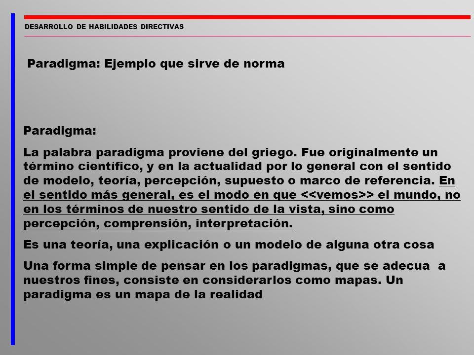 DESARROLLO DE HABILIDADES DIRECTIVASHABITOS 1, 2, Y 3 3. ESTABLEZCA PRIMERO LO PRIMERO