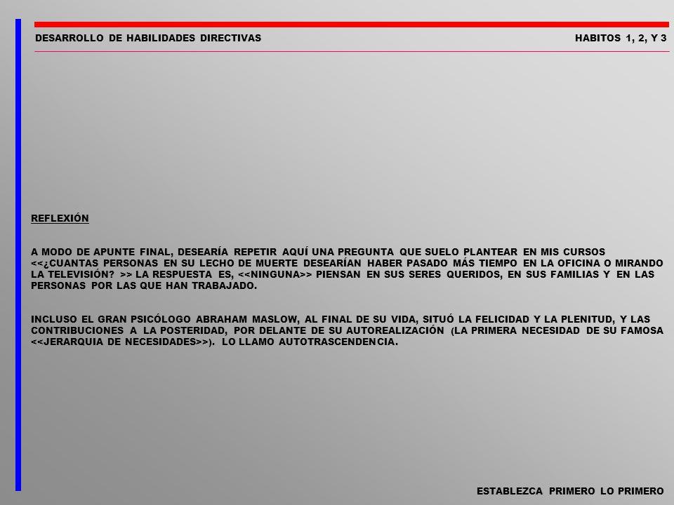 DESARROLLO DE HABILIDADES DIRECTIVASHABITOS 1, 2, Y 3 ESTABLEZCA PRIMERO LO PRIMERO REFLEXIÓN A MODO DE APUNTE FINAL, DESEARÍA REPETIR AQUÍ UNA PREGUN