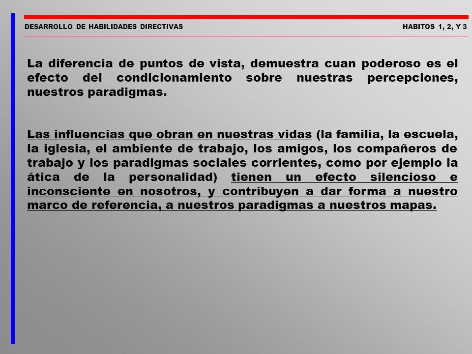 DESARROLLO DE HABILIDADES DIRECTIVASHABITOS 1, 2, Y 3 1. SEA PROACTIVO