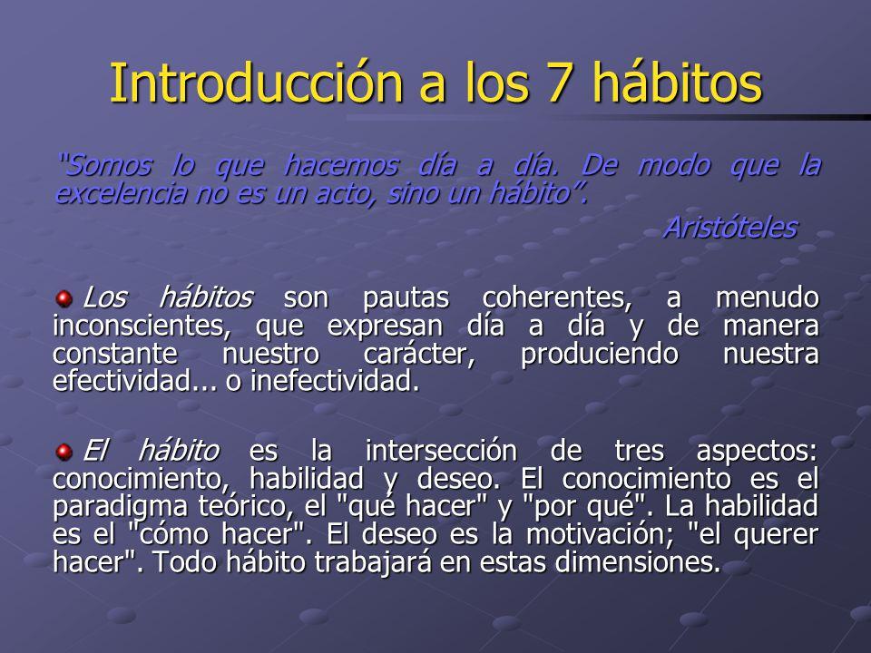 Introducción a los 7 hábitos Somos lo que hacemos día a día. De modo que la excelencia no es un acto, sino un hábito. Aristóteles Los hábitos son paut