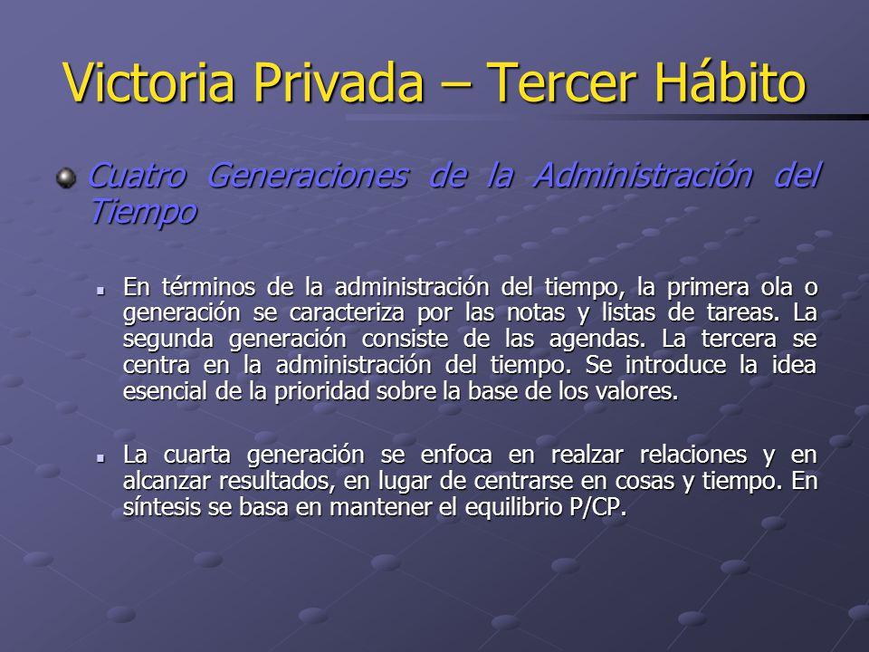Victoria Privada – Tercer Hábito Cuatro Generaciones de la Administración del Tiempo En términos de la administración del tiempo, la primera ola o gen