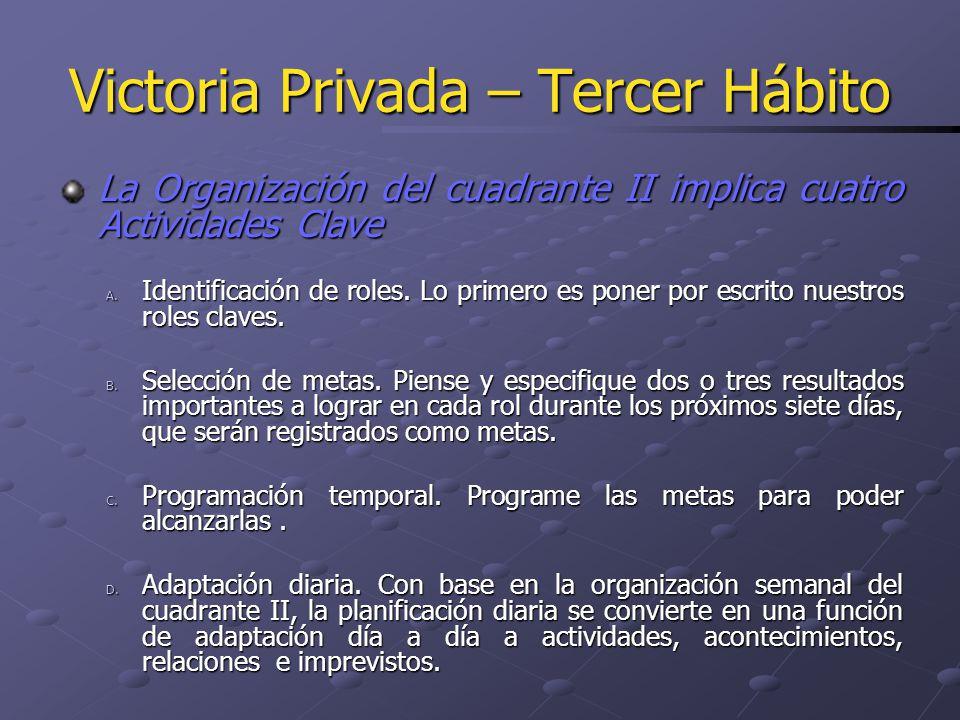Victoria Privada – Tercer Hábito La Organización del cuadrante II implica cuatro Actividades Clave A. Identificación de roles. Lo primero es poner por