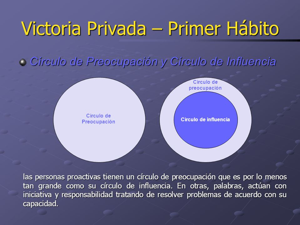 Círculo de influencia Círculo de preocupación FOCO PROACTIVO La energía positiva amplía el círculo de influencia Círculo de influencia Círculo de preocupación FOCO REACTIVO La energía negativa reduce el círculo de influencia Victoria Privada – Primer Hábito Círculo de Preocupación y Círculo de Influencia