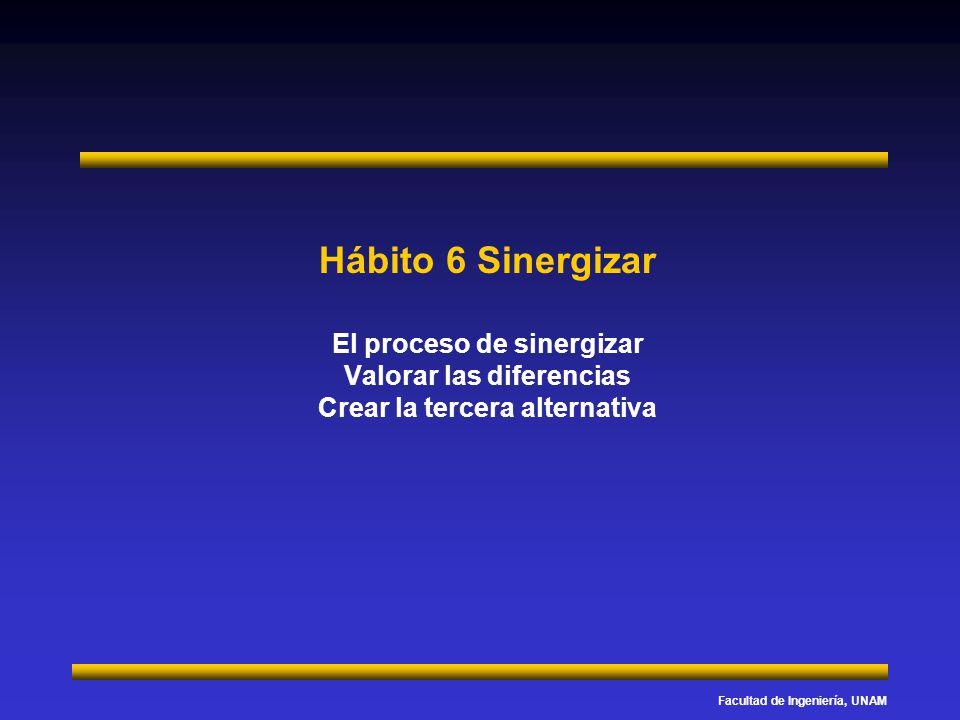 Facultad de Ingeniería, UNAM Hábito 6 Sinergizar El proceso de sinergizar Valorar las diferencias Crear la tercera alternativa