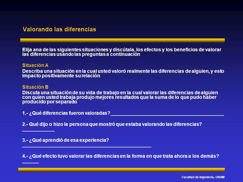 Facultad de Ingeniería, UNAM Valorando las diferencias Elija ana de las siguientes situaciones y discútala, los efectos y los beneficios de valorar la
