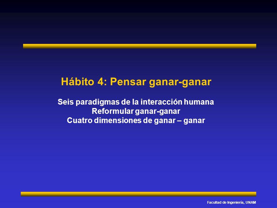 Facultad de Ingeniería, UNAM Hábito 4: Pensar ganar-ganar Seis paradigmas de la interacción humana Reformular ganar-ganar Cuatro dimensiones de ganar